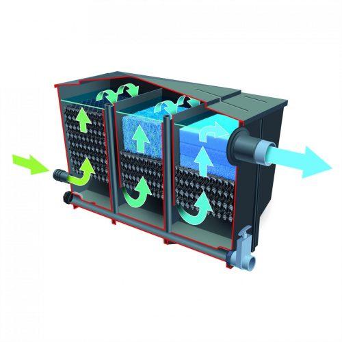 BioClear 30000